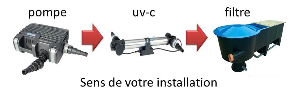 vortex filter installation